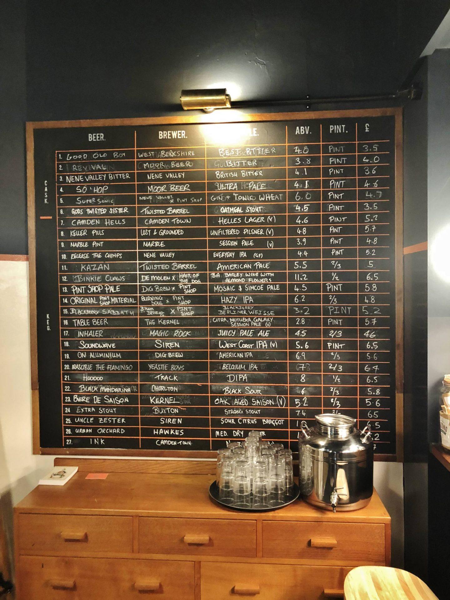 Pint Shop Birmingham Beer Menu