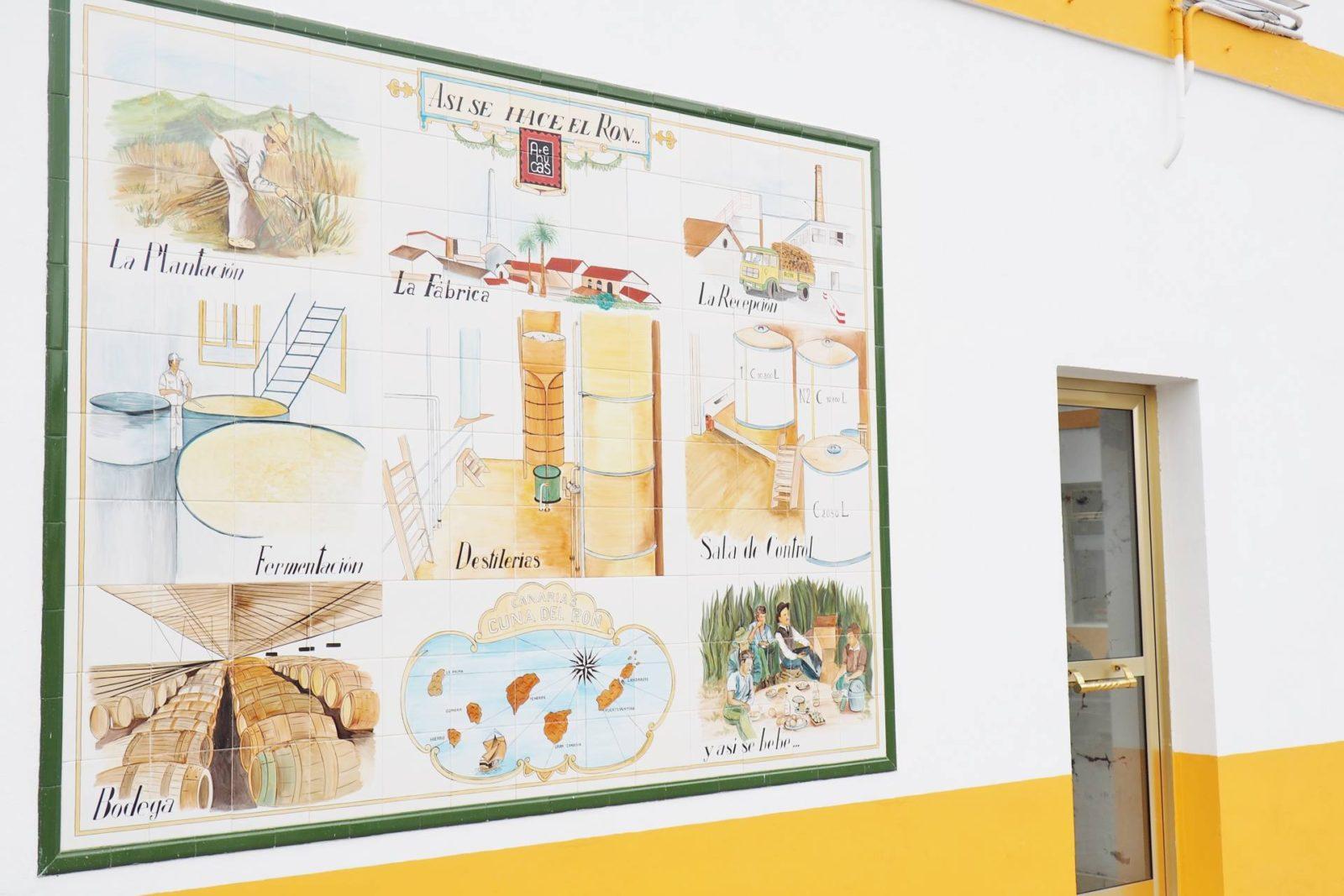 Gran Canaria Arehucas Rum Distillery
